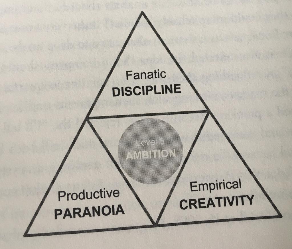 Three qualities of Level 5 Leadership